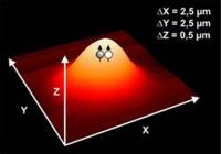 """Die """"dunkle"""" Seite der Spin-Physik"""