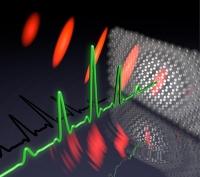 Ultrakurze Pulse im Elektronenmikroskop