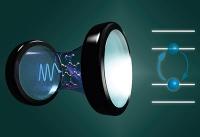 Genaue theoretische Modellierung zeigt Veränderungen von Molekülen im Quantenlicht