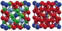 Computational High-Throughput-Screening findet neue Hartmagnete, die weniger Seltene Erden enthalten