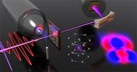 Wie Licht Elektronen in Metallen dirigiert