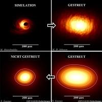 Lüftung des Schleiers um das Schwarze Loch im Zentrum unserer Milchstraße