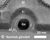 Weltweit erster rekonfigurierbarer Transistor aus Germanium demonstriert