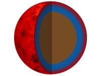 Der Zusammensetzung von Planeten auf der Spur