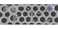 Wissenschaftler verbessern Verständnis von chemischen Reaktionen der Wasserelektrolyse