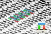 Thermoelektrische Kühlung wird fit für die Mikrotechnologie