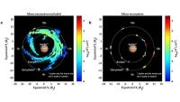 Millionenfache Verstärkung elektromagnetischer Wellen nahe Jupiter-Mond Ganymed