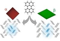 Anregung im Kollektiv: Wie die molekulare Packung die Lichtabsorption in Organischen Halbleitern bestimmt