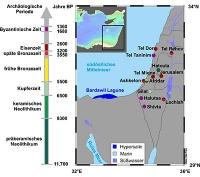 Intensiver Fischhandel zwischen Ägypten und Israel schon vor 3500 Jahren