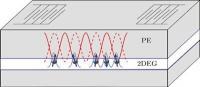 Ein Elektronenkäfig aus Schallwellen