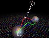Mikroskopisches Universum gibt Einblick in Leben und Tod des Neutrons
