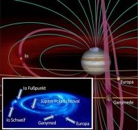 Polarlicht-Schweif des Jupitermondes Io: Raumsonde Juno entdeckt neue Details