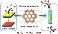 Sensor und Entgifter in einem: Kristalline Polymere für schnelle Detektion und effizienten Abbau von Ozon