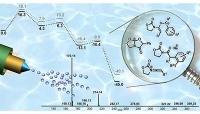 Auf der Suche nach unsichtbaren Molekülen
