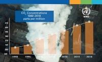 Anthropogene Aktivitäten führen zu einer rekordverdächtigen Treibhausgaskonzentration, wie Isotopenmessungen zeigen