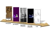 Archäologie an BESSY II: Geheimtinte auf antikem Papyrus vom Nil mit mehreren Methoden enthüllt