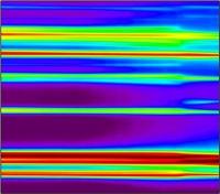 Titan-Niob-Legierungen machen sich bei Hitze Platz