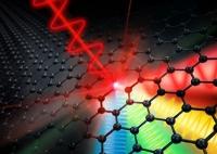 Graphen ermöglicht Taktraten im Terahertz-Bereich: Forscher ebnen den Weg für Nanoelektronik der Zukunft