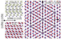 Zukunft der Elektronik: Neuer katalytischer Effekt zur Herstellung von Galliumoxid entdeckt