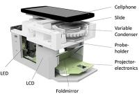 Mehr als Schnappschüsse: Das Smartphone als Hochleistungsmikroskop
