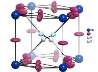 Perowskit-Solarzellen: Strukturanalyse deckt mögliche Ursache für hohe Wirkungsgrade auf