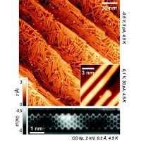 Ein Transistor aus Graphen-Nanobändern