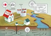 Wie man die Verschmutzung des Trinkwassers mit MRT-Kontrastmitteln verhindert