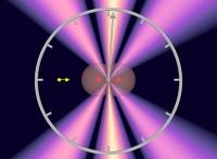 Zepto-Sekunden: Neuer Weltrekord in Kurzzeit-Messung