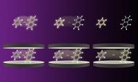 Wie Spiegel die Chemie und Physik beeinflussen können