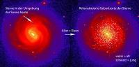 Die Geburtsstätten der Sterne in unserer Milchstraße