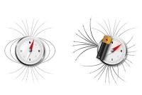 Mit Elektrizität Magnetismus umschalten