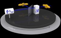 Test der Symmetrie der Raumzeit mit Atomuhren