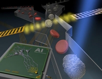 """Forscher entwickeln den """"ultimativen Zellsortierer"""""""