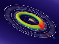 Forschungsteam stoppt zeitlichen Abstand von Elektronen innerhalb eines Atoms