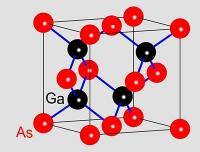 Hammer-on – wie man Atome schneller schwingen lässt