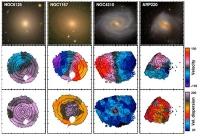 Sternbewegungen liefern Bibliothek von Galaxien-Geschichtsbüchern