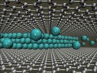 Supermikroskop beobachtet Lithium-Atome auf Wanderschaft - Einblicke in Minibatterie aus Graphen
