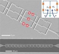 Auf dem Weg zum Quantencomputer: Weltweit erstes schaltbares Quanten-Metamaterial untersucht