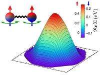 Wie Magnetismus entsteht: Elektronen stärker verbunden als gedacht