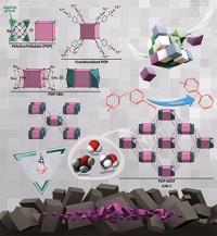 Forscher entdecken neue Klasse von heterogenen Katalysatoren auf Edelmetallbasis