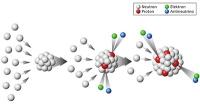 Die Alchemie von verschmelzenden Neutronensternen