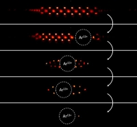 Quantenlogik-Spektroskopie erschließt Potenzial hochgeladener Ionen