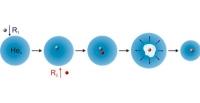 Tröpfchen für Tröpfchen kosmische Chemie simulieren