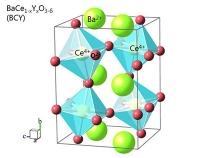 Wie Protonen durch Brennstoffzellen wandern