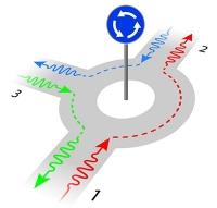 Wesentliche Quantencomputer-Komponente um zwei Größenordnungen verkleinert